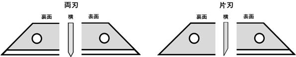 両刃と片刃の違い