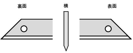 両刃のカッター
